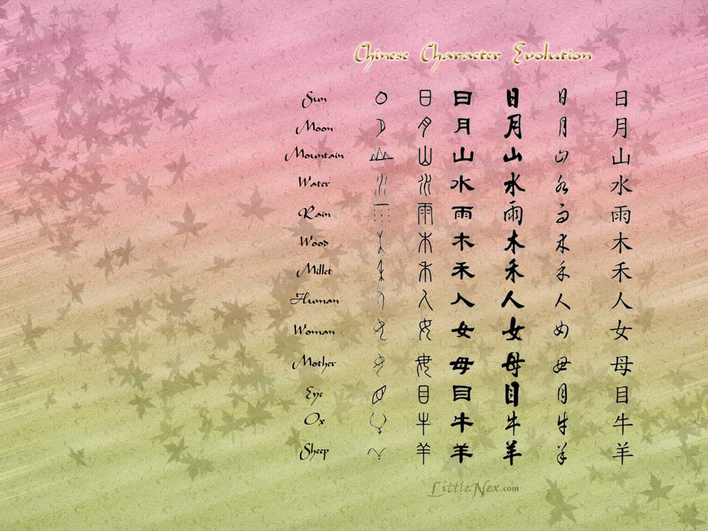 Learn Chinese With Free Words Wallpaper